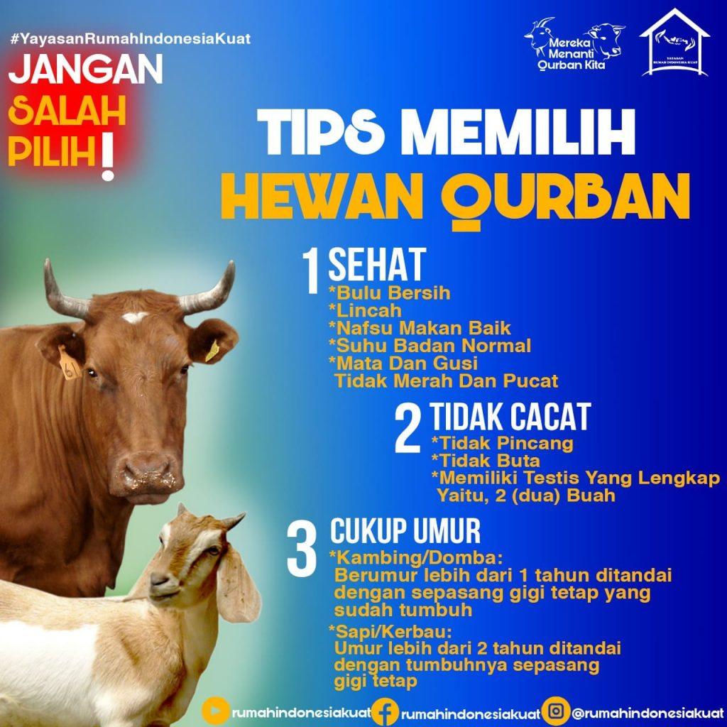 Yayasan Rumah Indonesia Kuat